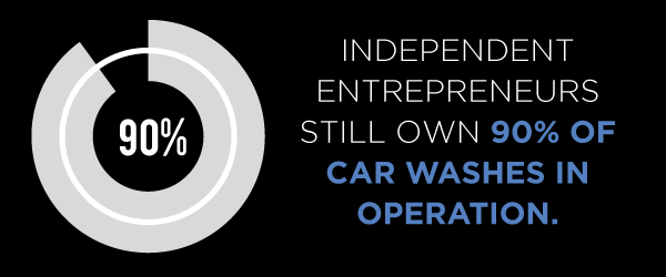 independent entrepreneurs car wash operation