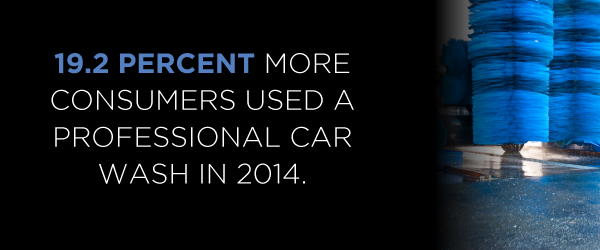 consumers use professional car washes