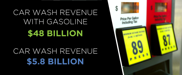 car wash revenue with gasoline