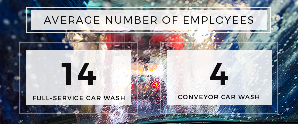 average number of car wash employees