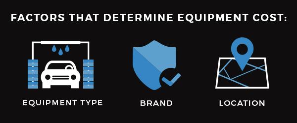 factors that determine equipment cost